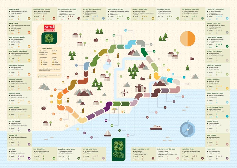 mapa-etapas-gran-senda-de-malaga