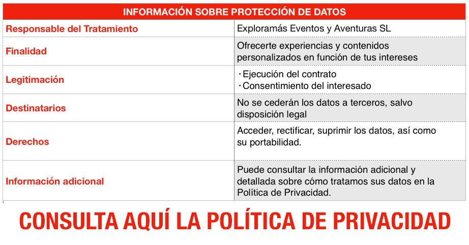 cuadro-politica-privacidad